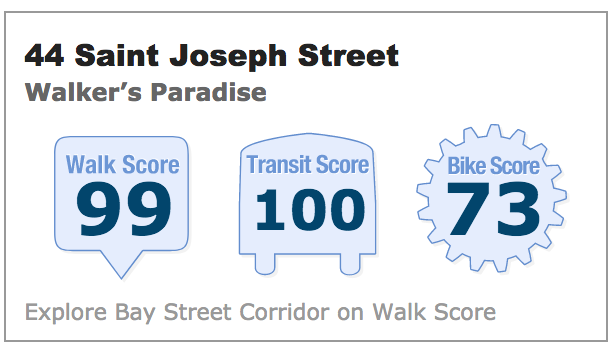 44 St Joseph St Walk Score