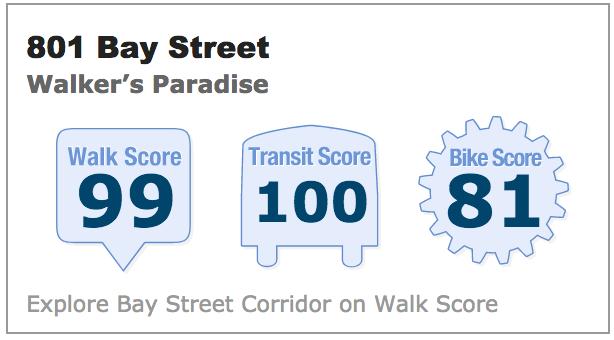 801 Bay Street Walk Score