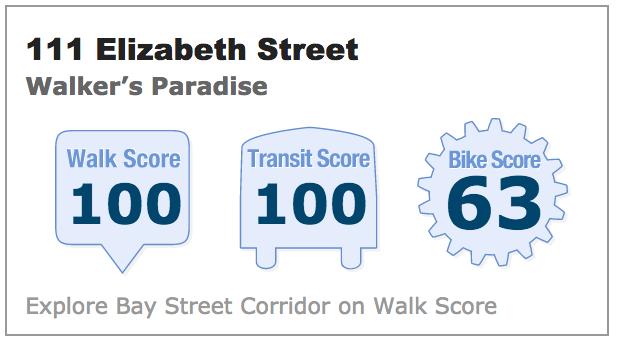 Walk Score 111 Elizabeth St