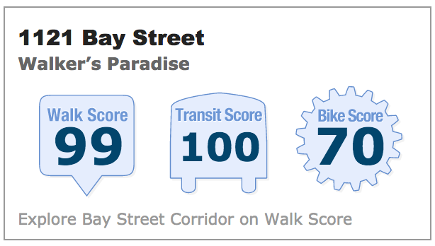 Walk Score 1121 Bay St