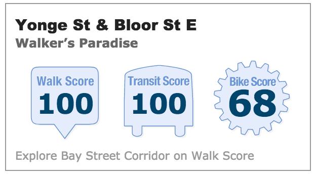 One Bloor Street West Walk Score
