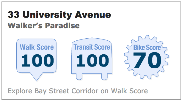 Walk Score 33 University Ave