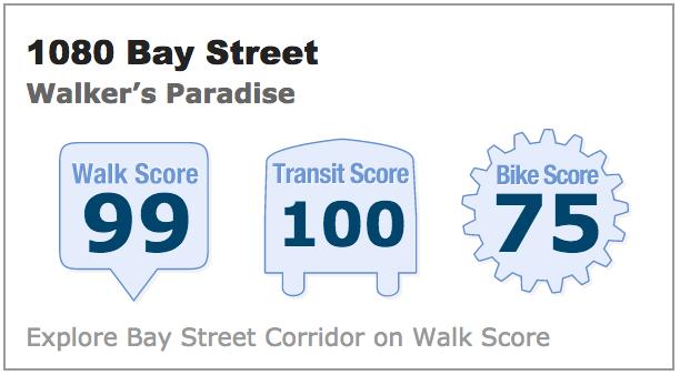 Walk Score 1080 Bay St
