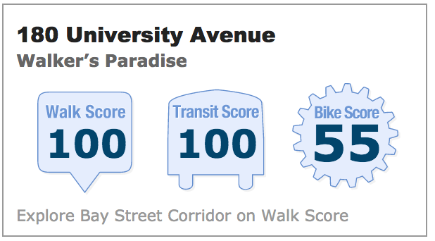 Walk Score 180 University Ave