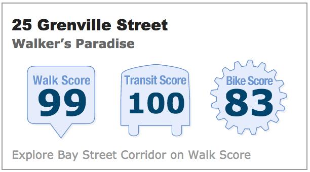 Walk Score 25 Grenville St