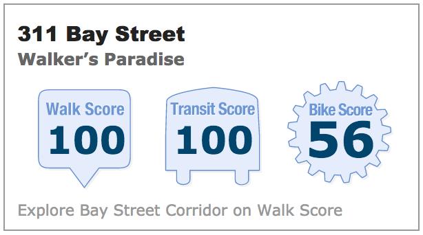 Walk Score 311 Bay Street