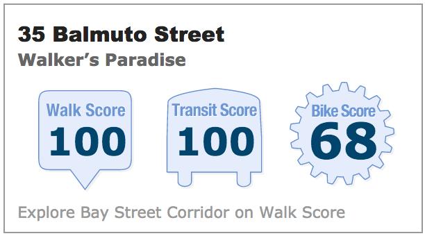 Walk Score 35 Balmuto