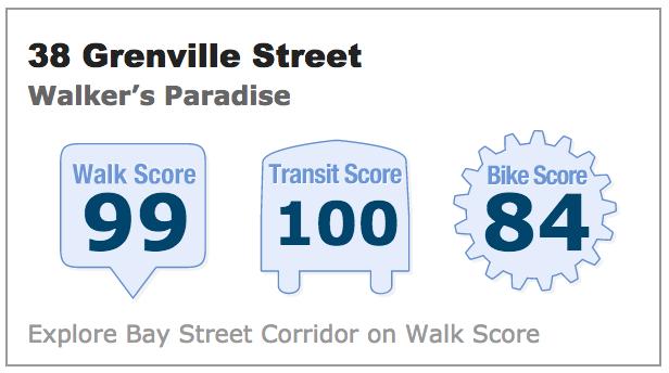 Walk Score 38 Grenville St