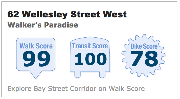Walk Score 62 Wellesley St