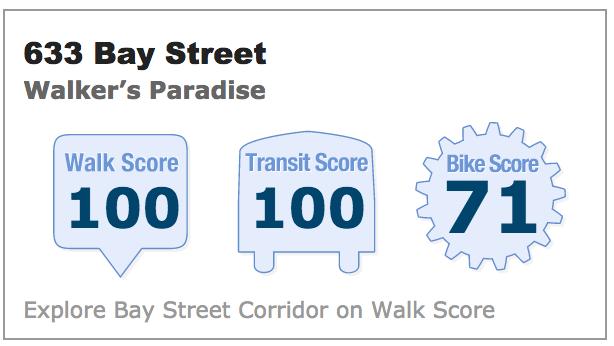 Walk Score 633 Bay Street