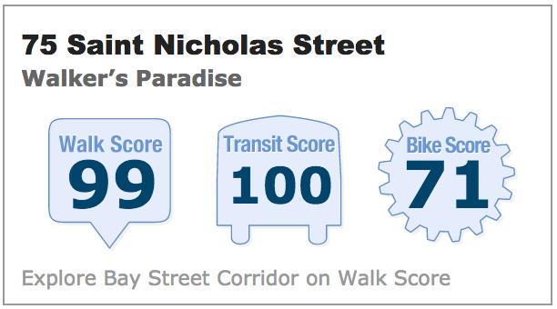 Walk Score 75 St Nicholas St