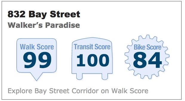 Walk Score 832 Bay St