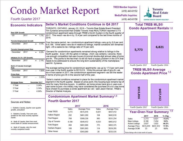 market report 4th quarter 2017