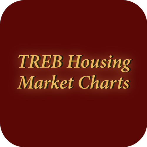TREB housing Market charts icon