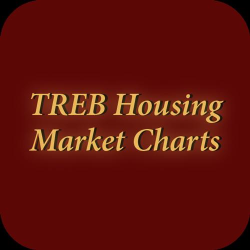 TREB housing Market charts icon