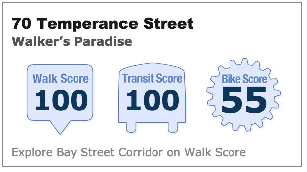 INDX 70 temperance St Walkscore