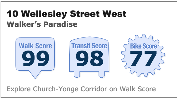 10 Wellesley West Walk Score