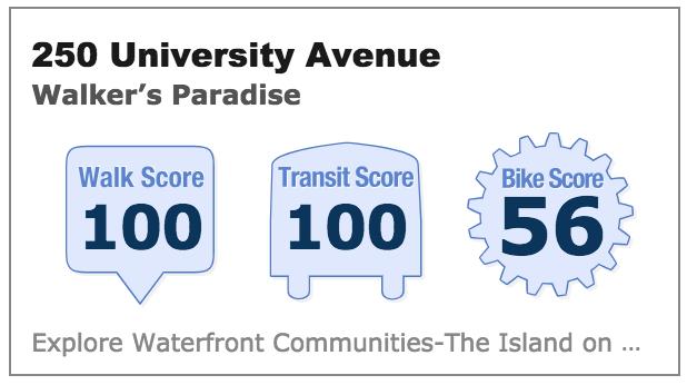 250 University Avenue Walk Score