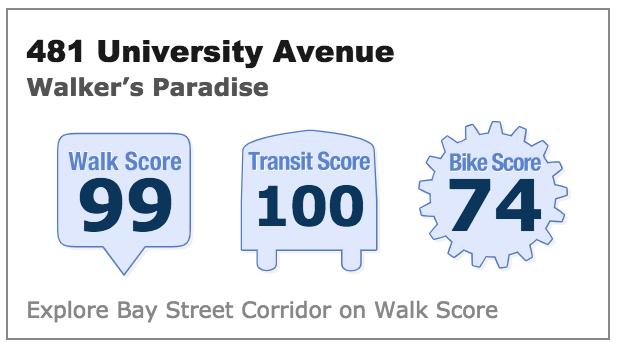 481 University Avenue