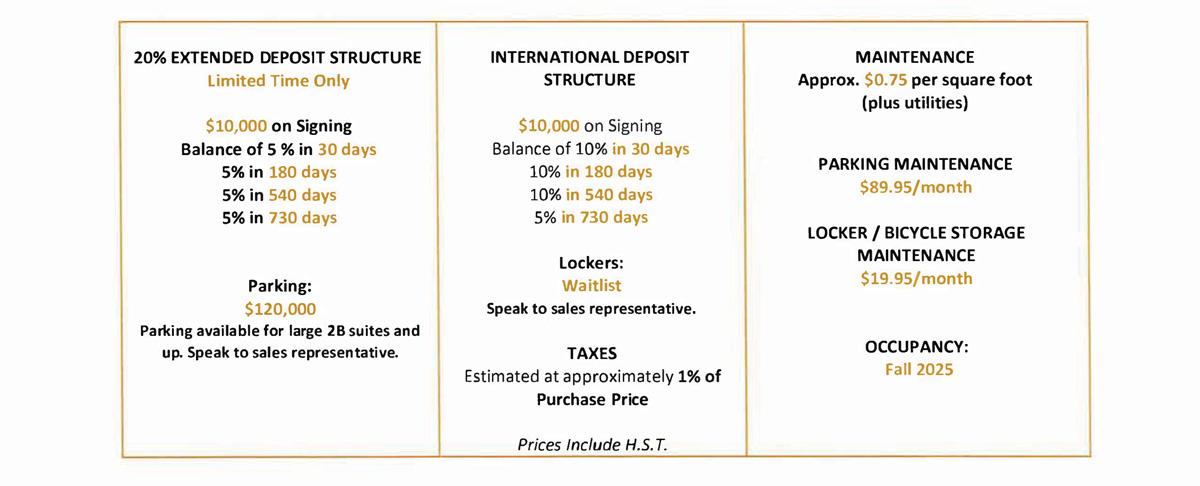 Price-List-The United bldg-iDEALtoronto