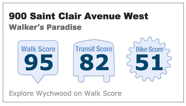 900-StClairWest-walkScore