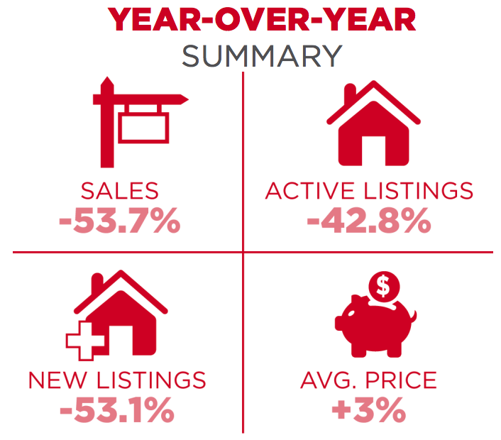 Sales-commentary-june-july-2020