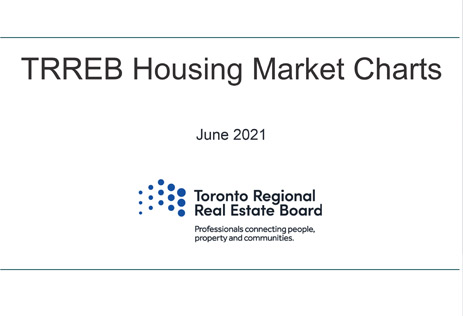 toronto-market-report-july-2021