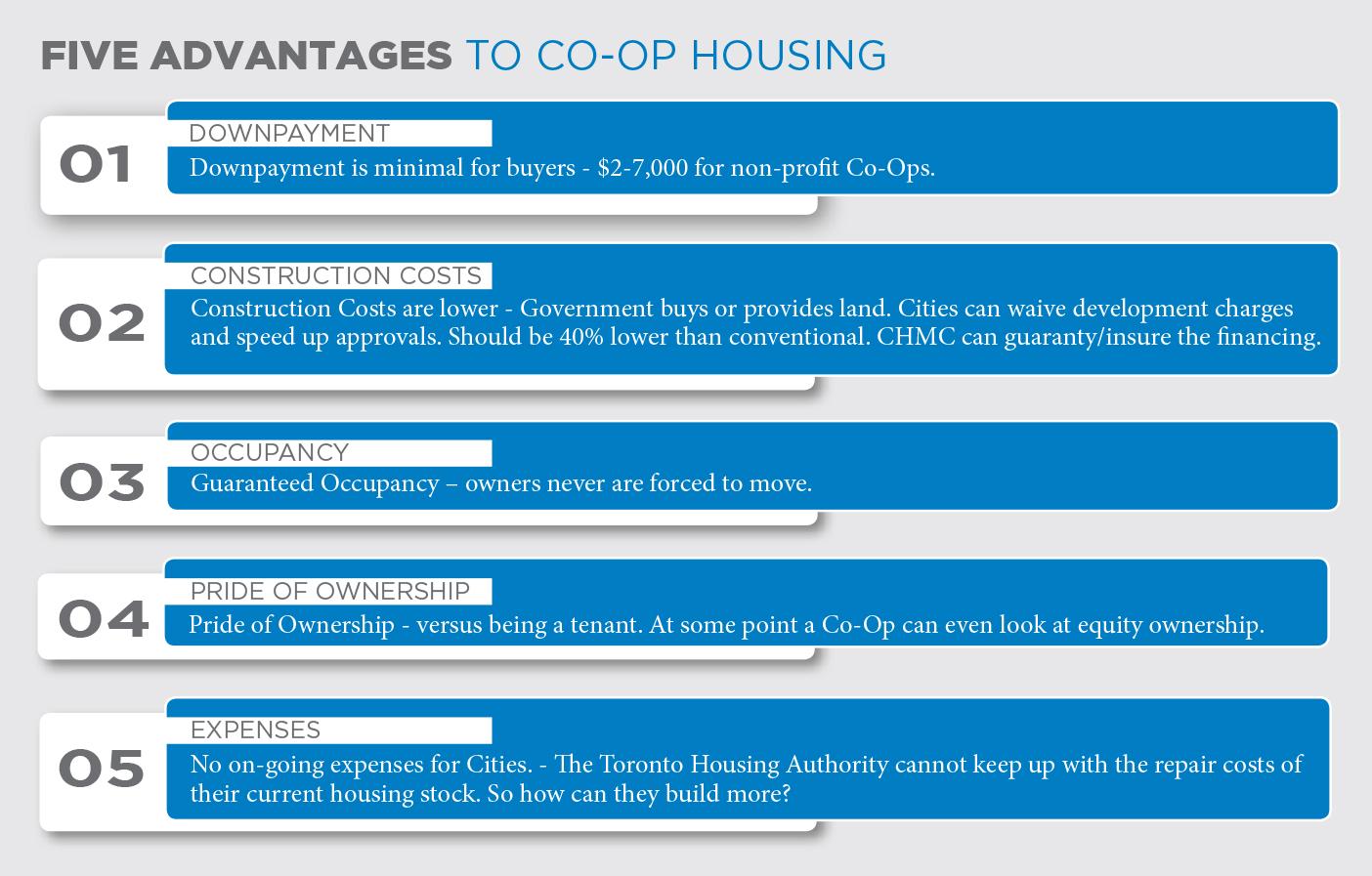 5 advantages for coop housing